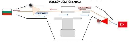 Dereköy Sınır Kapısı Türkiye tarafı Canlı Kamera