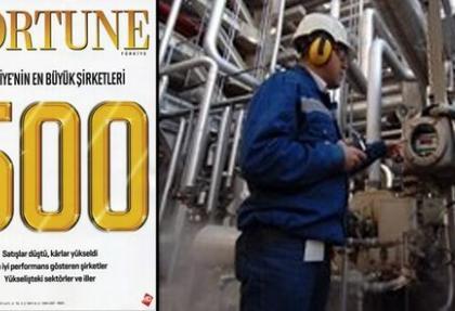 Türkiye'nin en büyük 500 şirketi! Tam liste