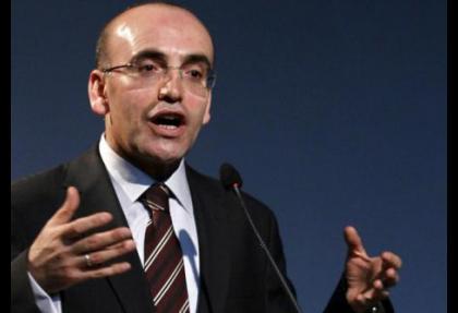 FED kararı Türkiye'yi rahatlatacak
