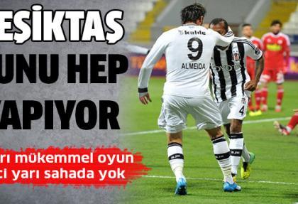 Beşiktaş Sivasspor maçı özet ve golleri
