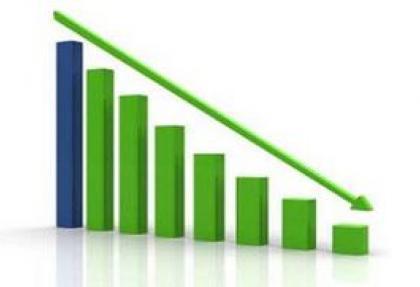 Perakende satış hacmi, Şubat ayında azaldı