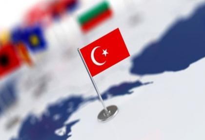 Turkiye 2020 yilinda buyudu